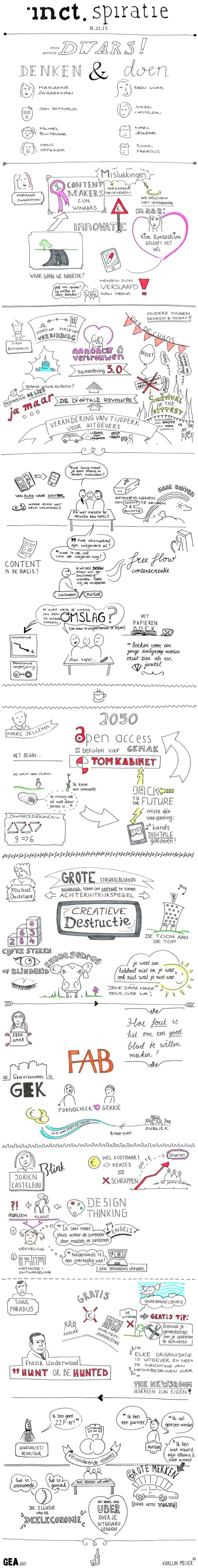 infographic-inct_600px